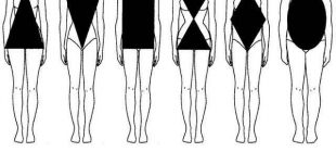 Vücut Tipime Göre Nasıl Giyinmeliyim
