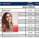Skandal: Photoshop'la 'uzman yardımcısı' oldu