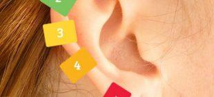 20 Saniye Kulağınıza Mandal Takın Sonuçları Sizi Çok Şaşırtacak