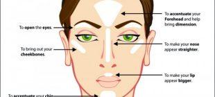 Islak Görünümlü Makyaj Yapmak İsteyenler İçin 10 İpucu