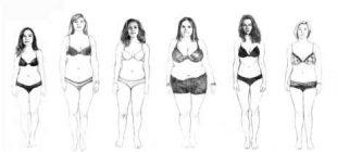 Vücut tipine göre giyinmenin püf noktası