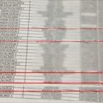 Türkiye'yi sarsacak utanç listesi : Hastaneye gelen 115 çocuğa ilişkin kayıtlar tek tek incelendi. Kayıtlara göre…