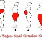 Vücudun 6 Yağını Nasıl Ortadan Kaldırırsınız