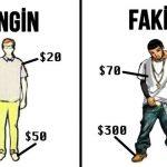 Fakir İnsanlar Neden Zengin Olamıyor ? İşte Nedenleri ve Çözümü